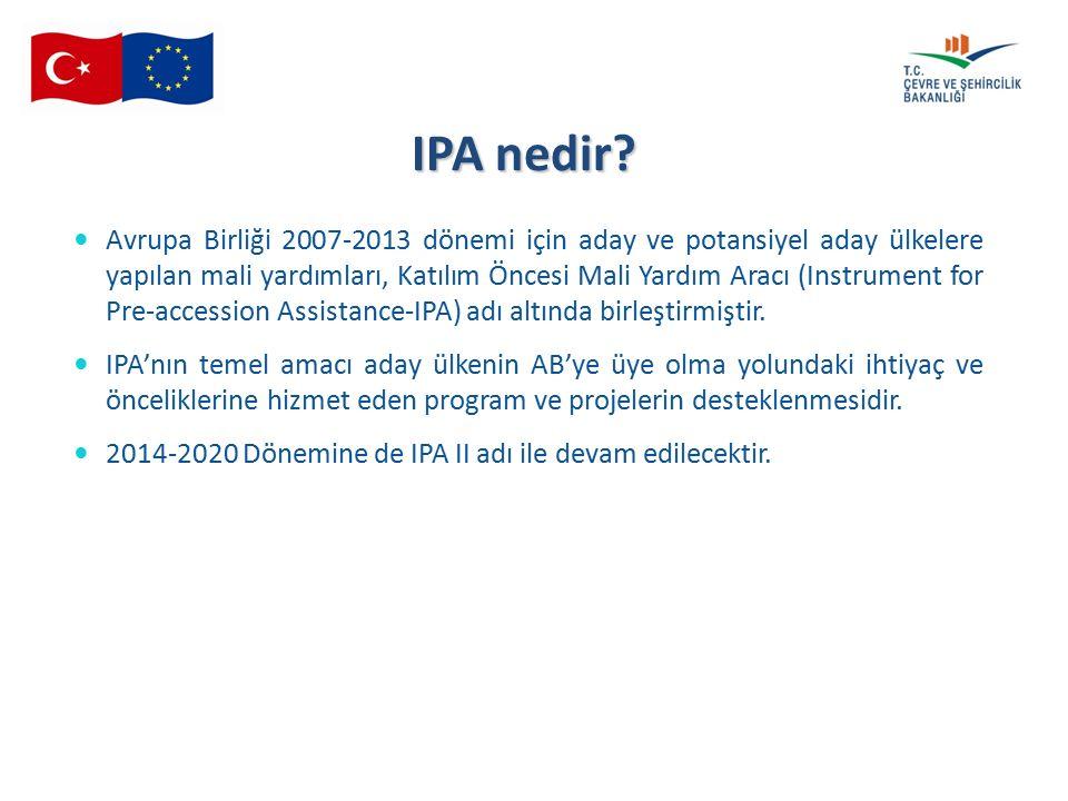 16 th SMC 04.06.2015 IPA nedir. IPA nedir.