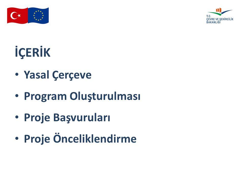 16 th SMC 04.06.2015 İÇERİK Yasal Çerçeve Program Oluşturulması Proje Başvuruları Proje Önceliklendirme