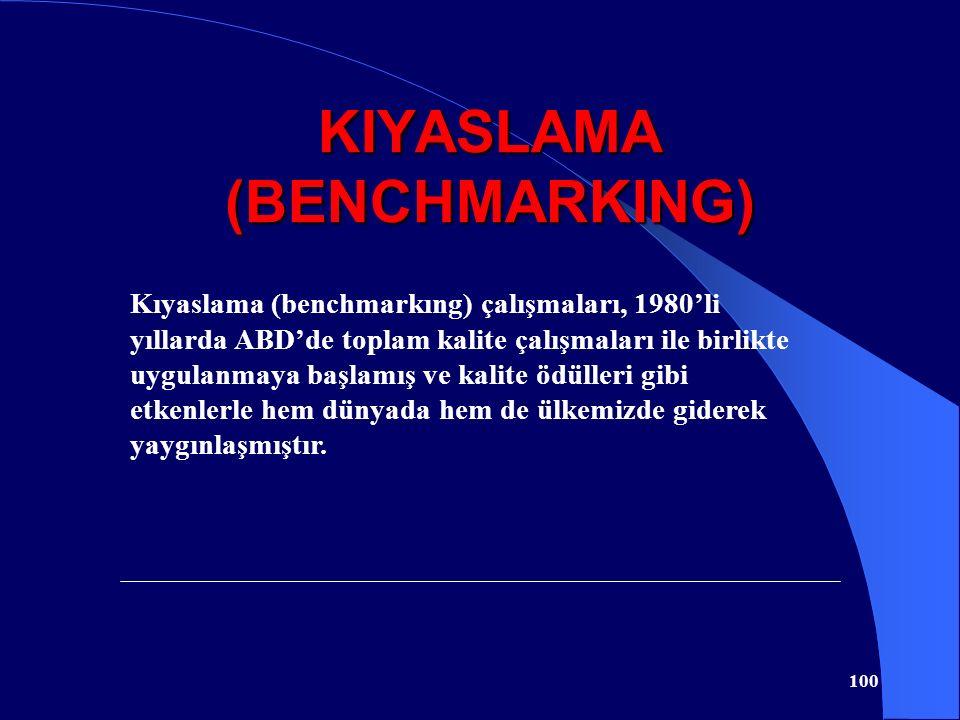 KIYASLAMA (BENCHMARKING) 100 Kıyaslama (benchmarkıng) çalışmaları, 1980'li yıllarda ABD'de toplam kalite çalışmaları ile birlikte uygulanmaya başlamış