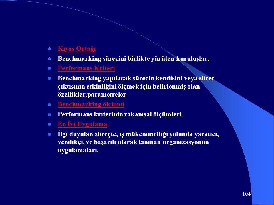 Kıyas Ortağı Benchmarking sürecini birlikte yürüten kuruluşlar. Performans Kriteri Benchmarking yapılacak sürecin kendisini veya süreç çıktısının etki