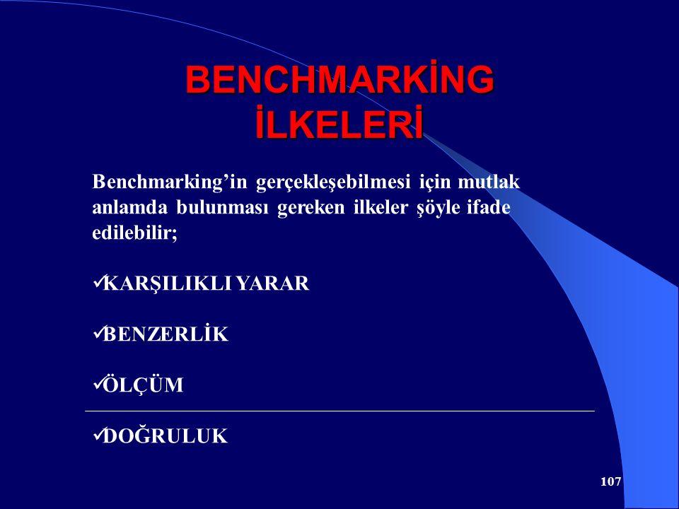 BENCHMARKİNG İLKELERİ 107 Benchmarking'in gerçekleşebilmesi için mutlak anlamda bulunması gereken ilkeler şöyle ifade edilebilir; KARŞILIKLI YARAR BEN