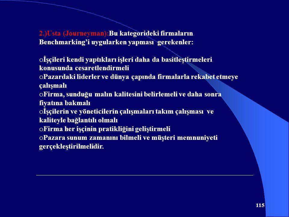 115 2.)Usta (Journeyman):Bu kategorideki firmaların Benchmarking'i uygularken yapması gerekenler: o İşçileri kendi yaptıkları işleri daha da basitleşt