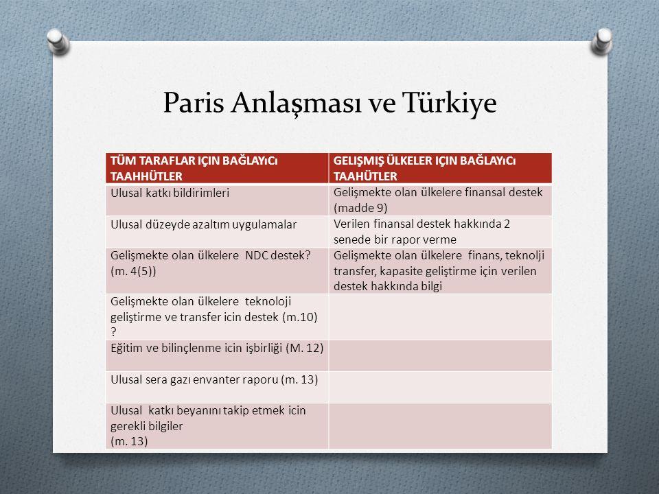 Paris Anlaşması ve Türkiye TÜM TARAFLAR IÇIN BAĞLAYıCı TAAHHÜTLER GELIŞMIŞ ÜLKELER IÇIN BAĞLAYıCı TAAHÜTLER Ulusal katkı bildirimleriGelişmekte olan ülkelere finansal destek (madde 9) Ulusal düzeyde azaltım uygulamalarVerilen finansal destek hakkında 2 senede bir rapor verme Gelişmekte olan ülkelere NDC destek.