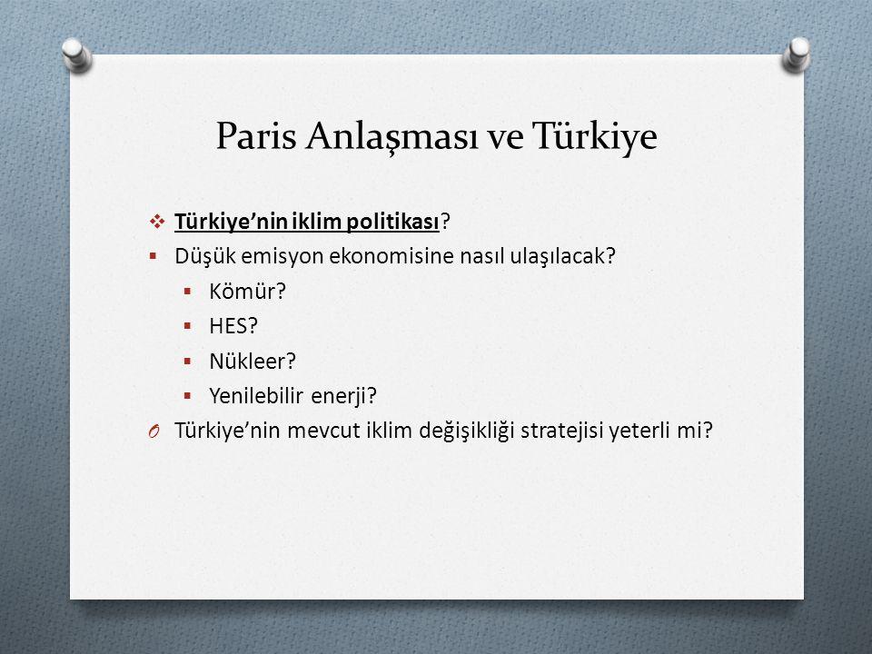 Paris Anlaşması ve Türkiye  Türkiye'nin iklim politikası.