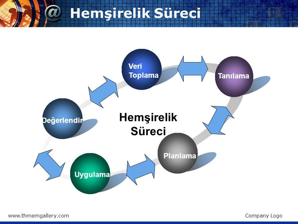 www.thmemgallery.comCompany Logo Hemşirelik Süreci Veri Toplama Tanılama Planlama Uygulama Değerlendir