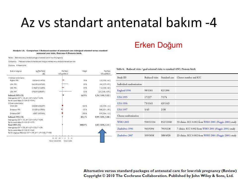 Az vs standart antenatal bakım -4 Erken Doğum