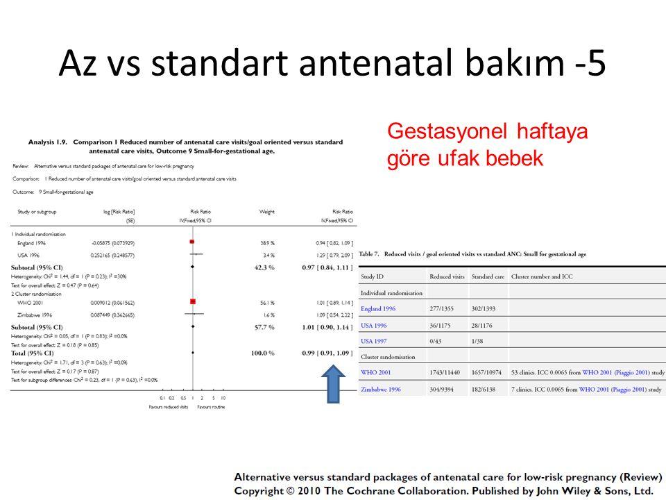 Az vs standart antenatal bakım -5 Gestasyonel haftaya göre ufak bebek