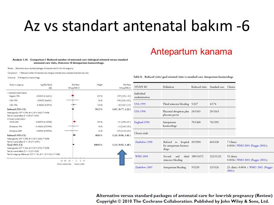 Az vs standart antenatal bakım -6 Antepartum kanama