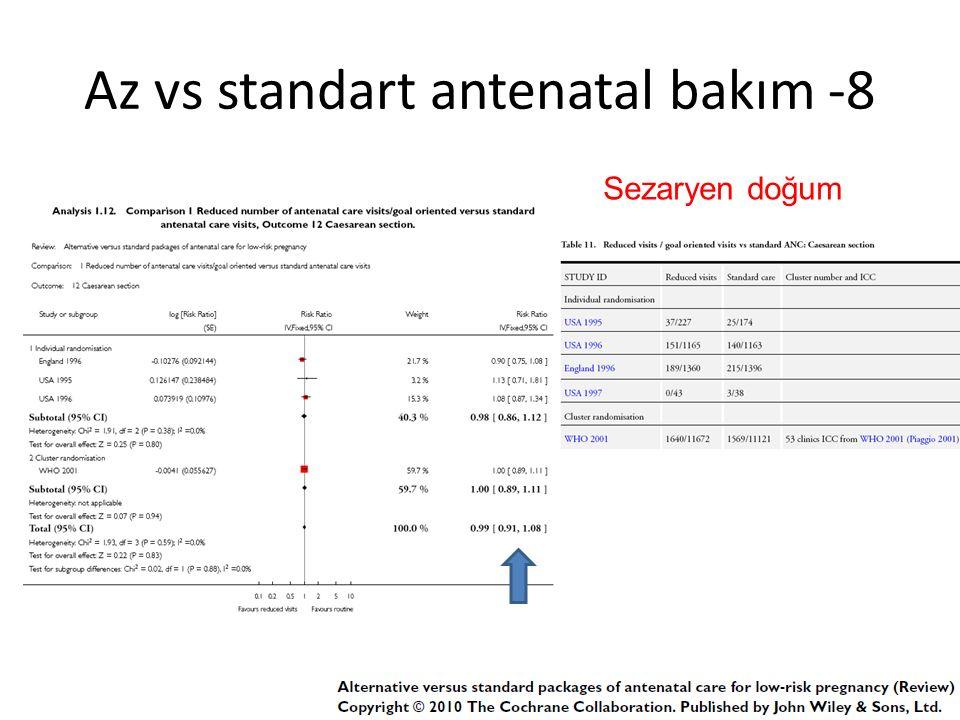 Az vs standart antenatal bakım -8 Sezaryen doğum