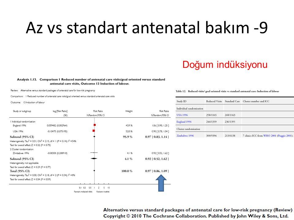 Az vs standart antenatal bakım -9 Doğum indüksiyonu