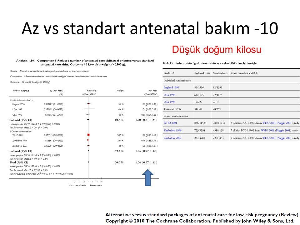 Az vs standart antenatal bakım -10 Düşük doğum kilosu