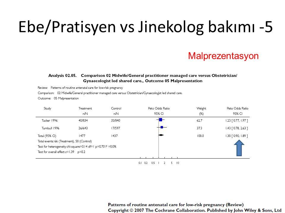 Ebe/Pratisyen vs Jinekolog bakımı -5 Malprezentasyon