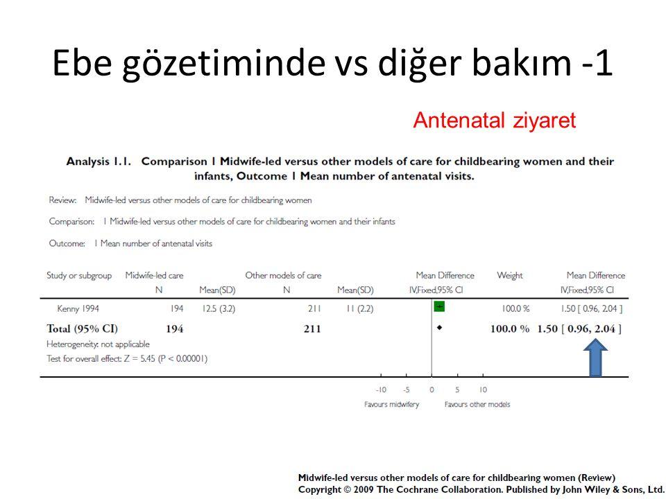 Ebe gözetiminde vs diğer bakım -1 Antenatal ziyaret
