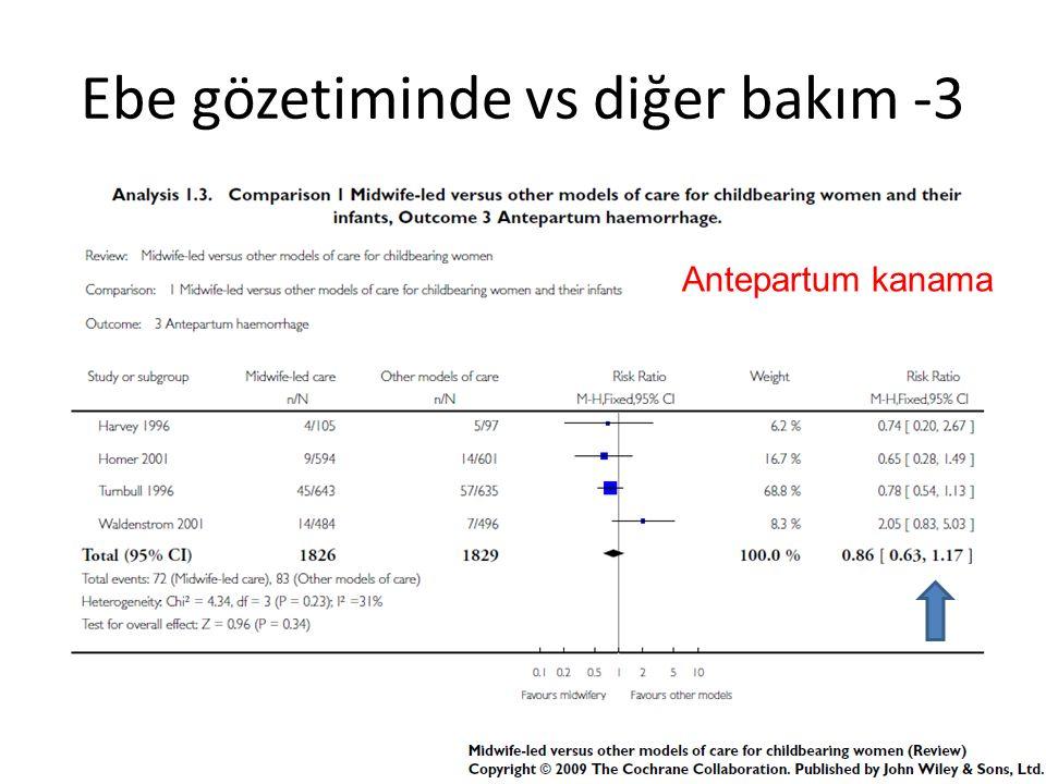 Ebe gözetiminde vs diğer bakım -3 Antepartum kanama