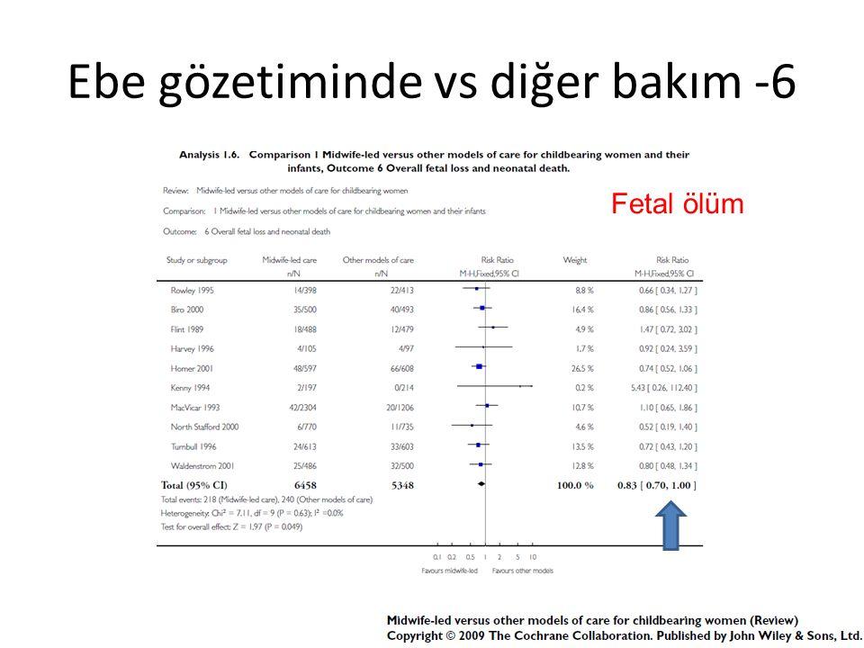 Ebe gözetiminde vs diğer bakım -6 Fetal ölüm
