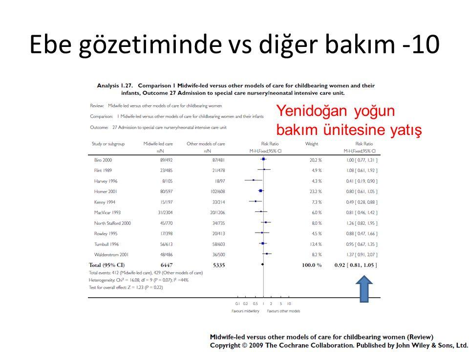 Ebe gözetiminde vs diğer bakım -10 Yenidoğan yoğun bakım ünitesine yatış