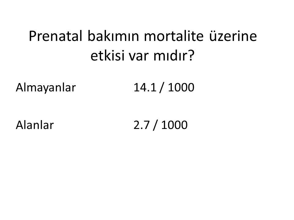 Prenatal bakımın mortalite üzerine etkisi var mıdır Almayanlar14.1 / 1000 Alanlar 2.7 / 1000