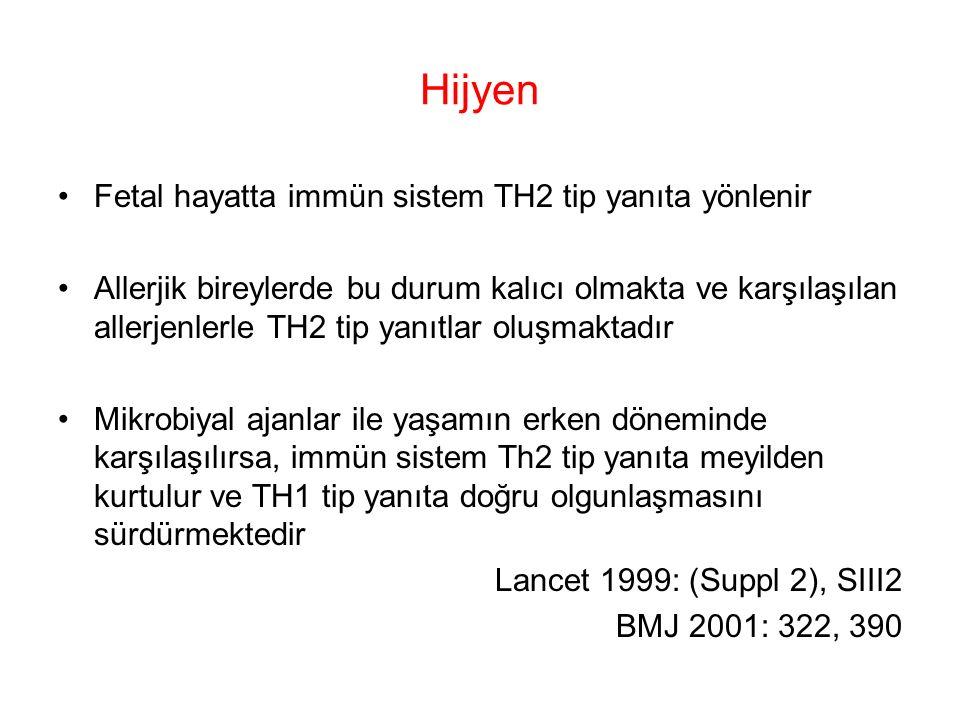 Hijyen Fetal hayatta immün sistem TH2 tip yanıta yönlenir Allerjik bireylerde bu durum kalıcı olmakta ve karşılaşılan allerjenlerle TH2 tip yanıtlar oluşmaktadır Mikrobiyal ajanlar ile yaşamın erken döneminde karşılaşılırsa, immün sistem Th2 tip yanıta meyilden kurtulur ve TH1 tip yanıta doğru olgunlaşmasını sürdürmektedir Lancet 1999: (Suppl 2), SIII2 BMJ 2001: 322, 390