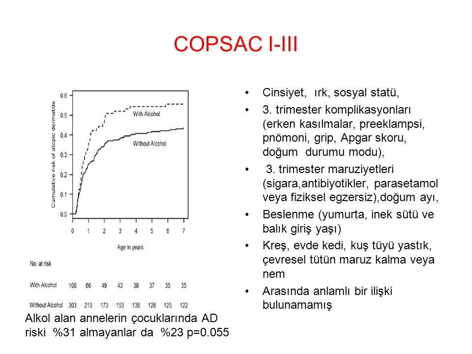 COPSAC I-III Cinsiyet, ırk, sosyal statü, 3.