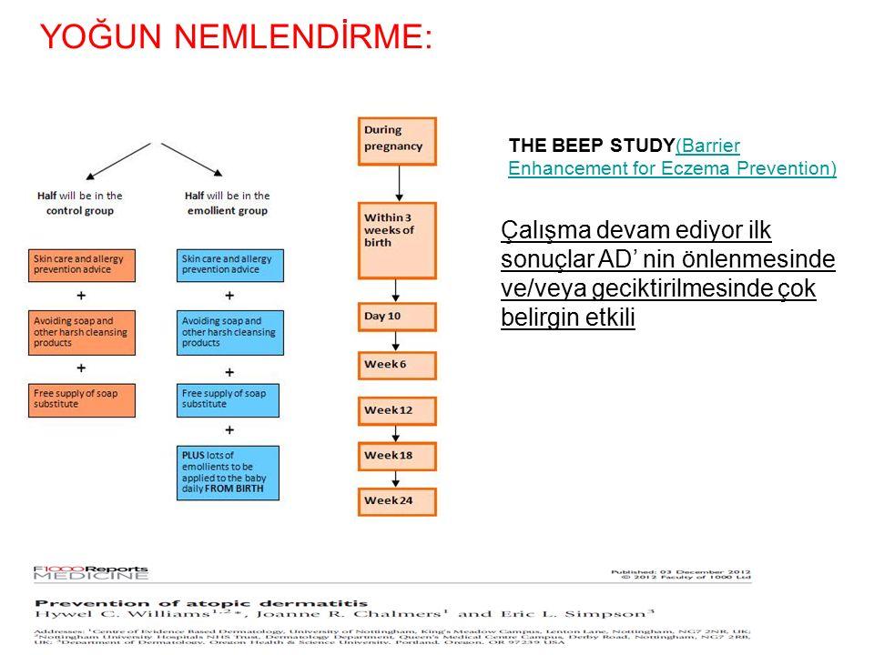 THE BEEP STUDY(Barrier Enhancement for Eczema Prevention)(Barrier Enhancement for Eczema Prevention) YOĞUN NEMLENDİRME: Çalışma devam ediyor ilk sonuçlar AD' nin önlenmesinde ve/veya geciktirilmesinde çok belirgin etkili