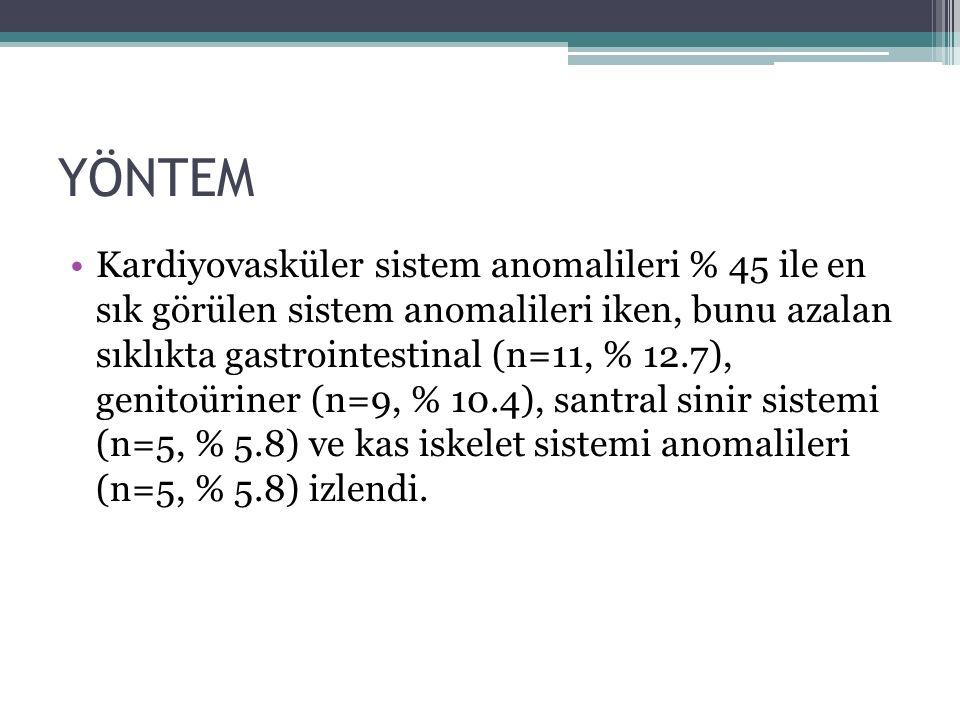 Kardiyovasküler sistem anomalileri % 45 ile en sık görülen sistem anomalileri iken, bunu azalan sıklıkta gastrointestinal (n=11, % 12.7), genitoüriner (n=9, % 10.4), santral sinir sistemi (n=5, % 5.8) ve kas iskelet sistemi anomalileri (n=5, % 5.8) izlendi.