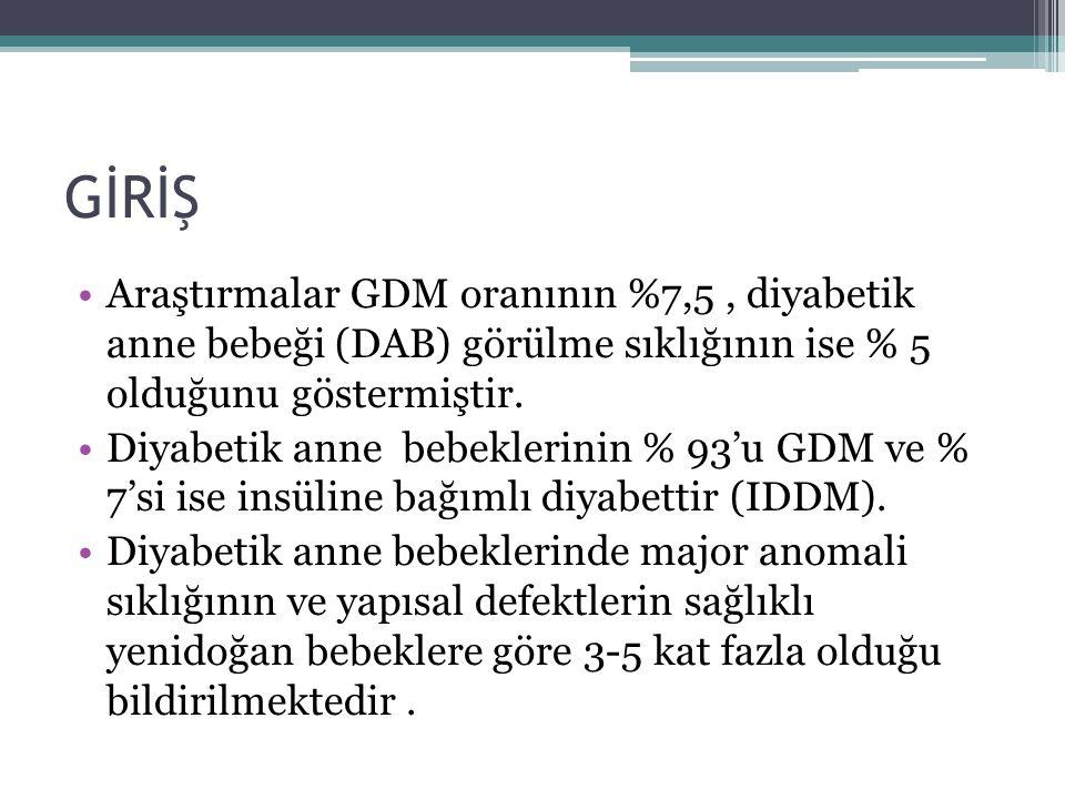Araştırmalar GDM oranının %7,5, diyabetik anne bebeği (DAB) görülme sıklığının ise % 5 olduğunu göstermiştir.
