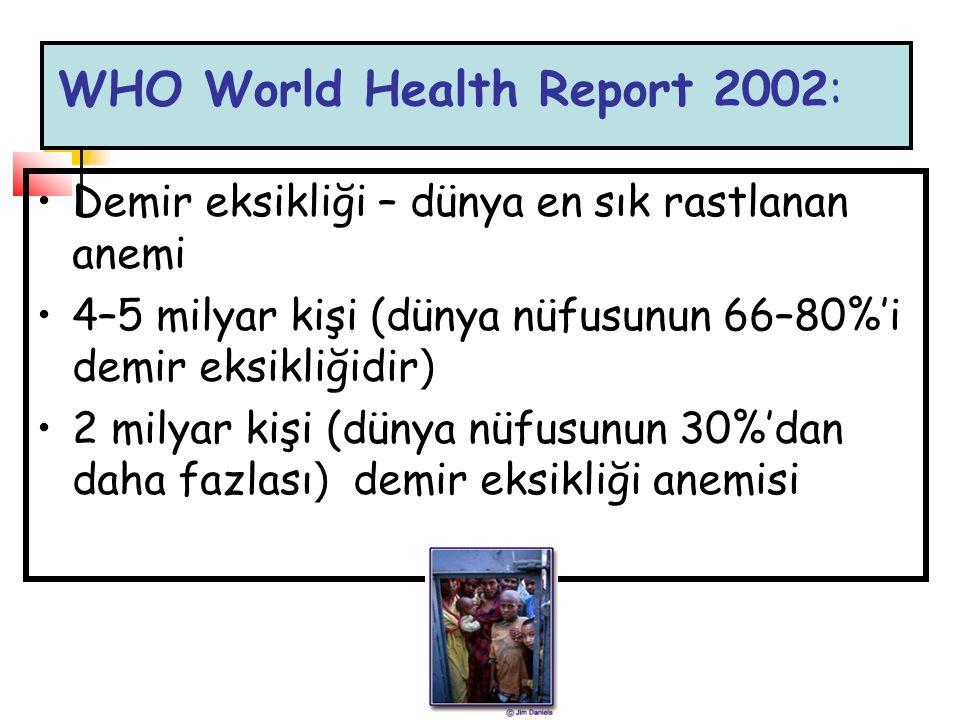 WHO World Health Report 2002: Demir eksikliği – dünya en sık rastlanan anemi 4–5 milyar kişi (dünya nüfusunun 66–80%'i demir eksikliğidir ) 2 milyar kişi (dünya nüfusunun 30%'dan daha fazlası ) demir eksikliği anemisi