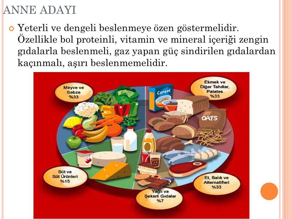 ANNE ADAYI Yeterli ve dengeli beslenmeye özen göstermelidir. Özellikle bol proteinli, vitamin ve mineral içeriği zengin gıdalarla beslenmeli, gaz yapa