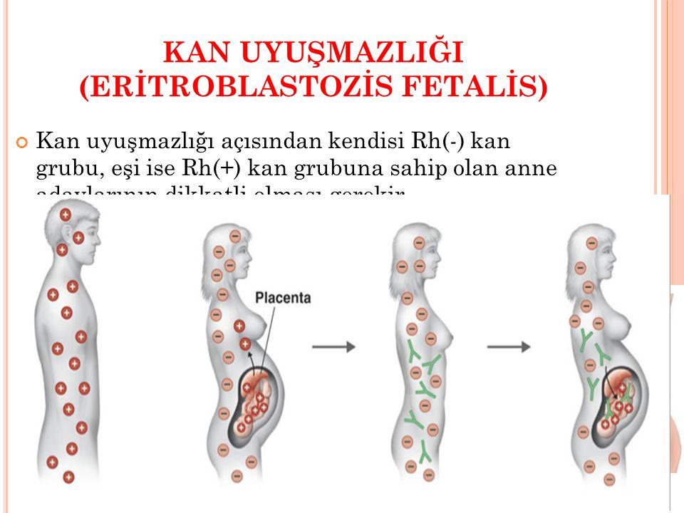 KAN UYUŞMAZLIĞI (ERİTROBLASTOZİS FETALİS) Kan uyuşmazlığı açısından kendisi Rh(-) kan grubu, eşi ise Rh(+) kan grubuna sahip olan anne adaylarının dik