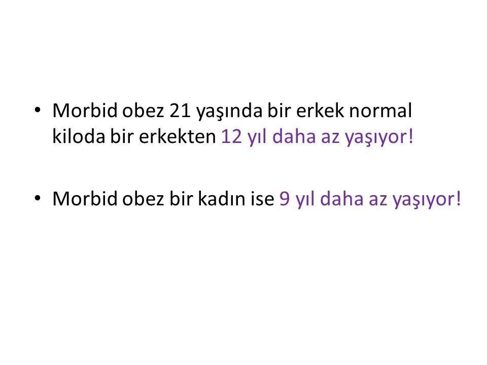 Morbid obez 21 yaşında bir erkek normal kiloda bir erkekten 12 yıl daha az yaşıyor.