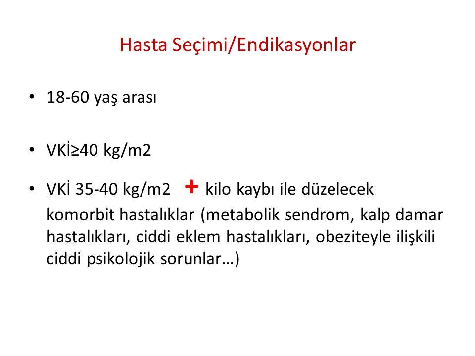 Hasta Seçimi/Endikasyonlar 18-60 yaş arası VKİ≥40 kg/m2 VKİ 35-40 kg/m2 + kilo kaybı ile düzelecek komorbit hastalıklar (metabolik sendrom, kalp damar