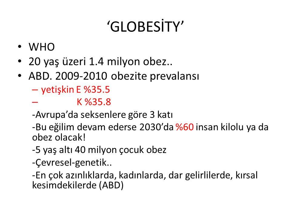 'GLOBESİTY' WHO 20 yaş üzeri 1.4 milyon obez.. ABD. 2009-2010 obezite prevalansı – yetişkin E %35.5 – K %35.8 -Avrupa'da seksenlere göre 3 katı -Bu eğ