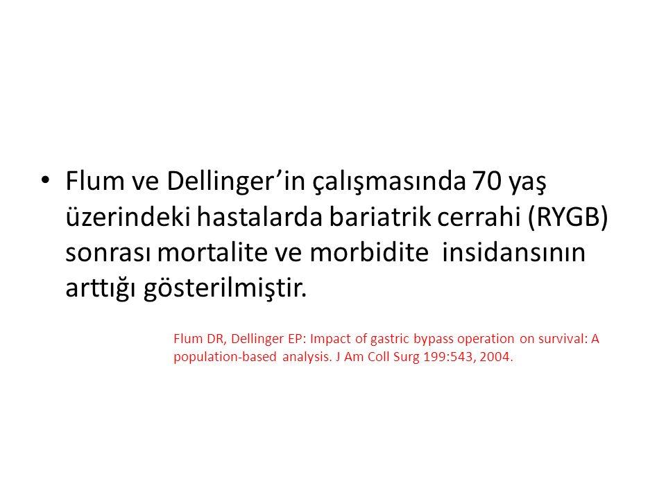 Flum ve Dellinger'in çalışmasında 70 yaş üzerindeki hastalarda bariatrik cerrahi (RYGB) sonrası mortalite ve morbidite insidansının arttığı gösterilmiştir.