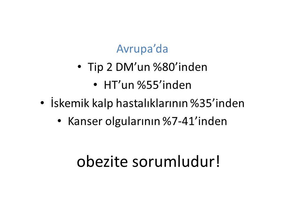 Band Yöntemi Kime.