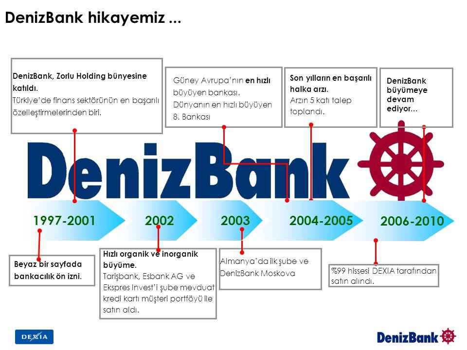 2006-2010 1997-2001 2002 2003 DenizBank, Zorlu Holding bünyesine katıldı. Türkiye'de finans sektörünün en başarılı özelleştirmelerinden biri. Beyaz bi