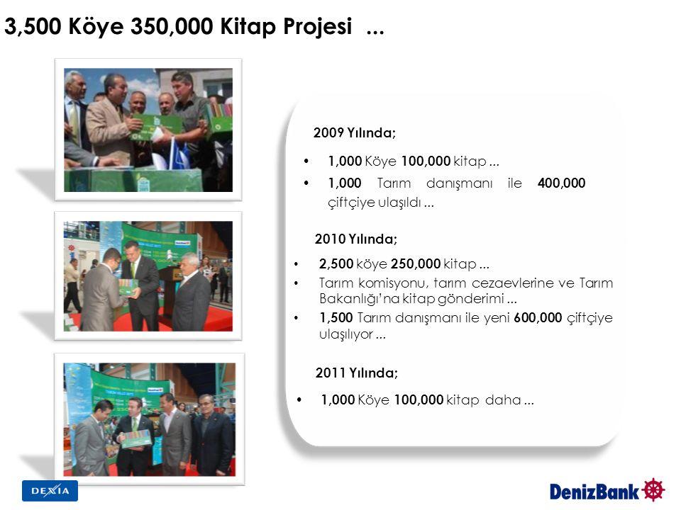 3,500 Köye 350,000 Kitap Projesi... 2,500 köye 250,000 kitap... Tarım komisyonu, tarım cezaevlerine ve Tarım Bakanlığı'na kitap gönderimi... 1,500 Tar