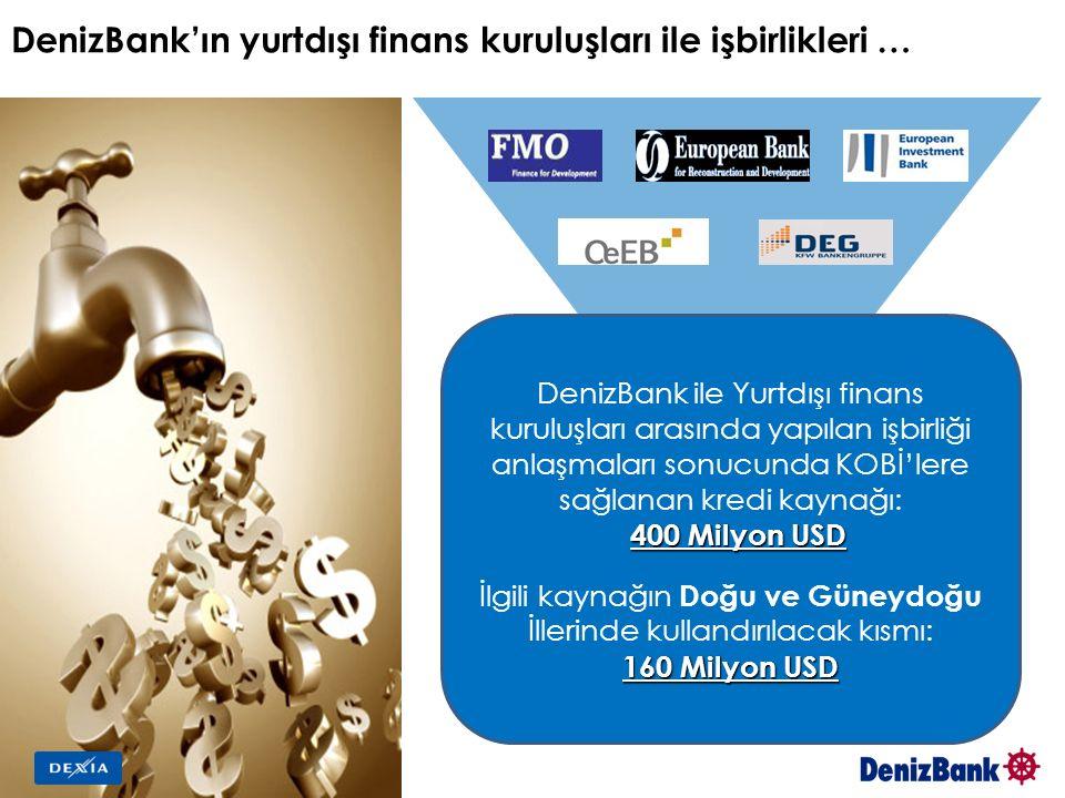 DenizBank'ın yurtdışı finans kuruluşları ile işbirlikleri … DenizBank ile Yurtdışı finans kuruluşları arasında yapılan işbirliği anlaşmaları sonucunda