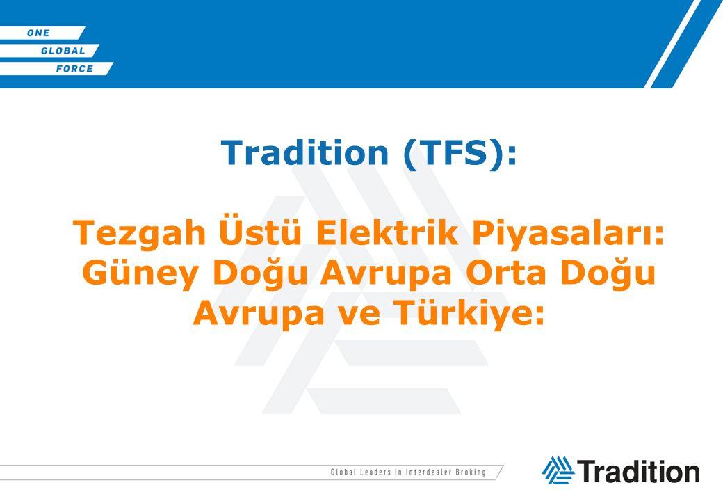 Tradition (TFS): Tezgah Üstü Elektrik Piyasaları: Güney Doğu Avrupa Orta Doğu Avrupa ve Türkiye: