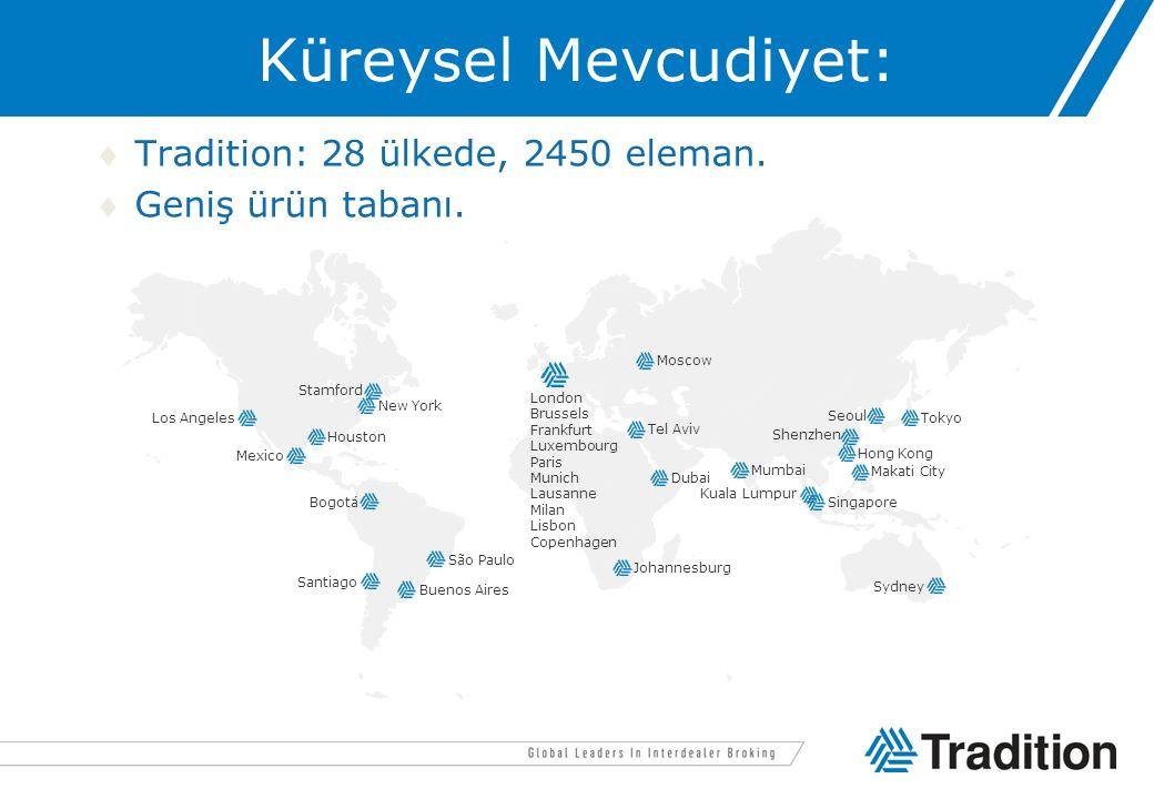 Tradition Elektrik Piyasaları: Batı Avrupa Dubai, Frankfurt ve Londra.