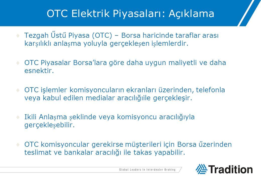 Turkiye Elektrik Ekranı