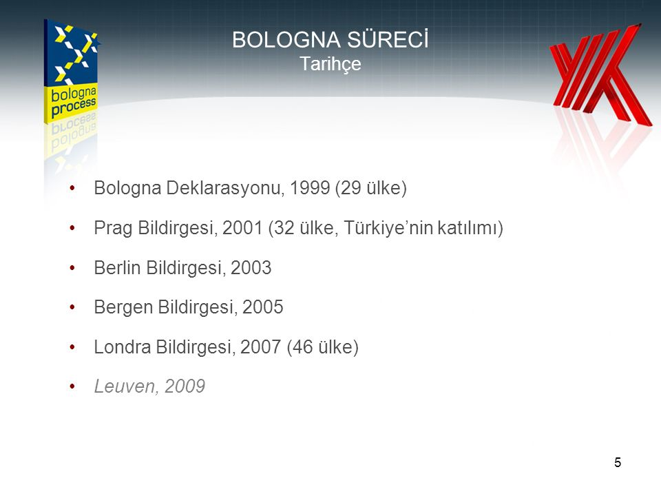 5 BOLOGNA SÜRECİ Tarihçe Bologna Deklarasyonu, 1999 (29 ülke) Prag Bildirgesi, 2001 (32 ülke, Türkiye'nin katılımı) Berlin Bildirgesi, 2003 Bergen Bildirgesi, 2005 Londra Bildirgesi, 2007 (46 ülke) Leuven, 2009