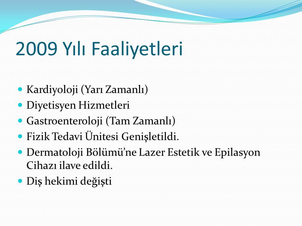 2009 Yılı Faaliyetleri Kardiyoloji (Yarı Zamanlı) Diyetisyen Hizmetleri Gastroenteroloji (Tam Zamanlı) Fizik Tedavi Ünitesi Genişletildi.