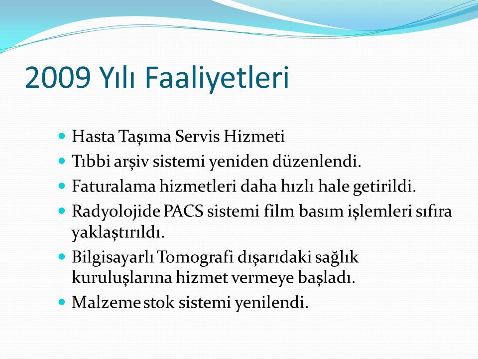 2009 Yılı Faaliyetleri Hasta Taşıma Servis Hizmeti Tıbbi arşiv sistemi yeniden düzenlendi.