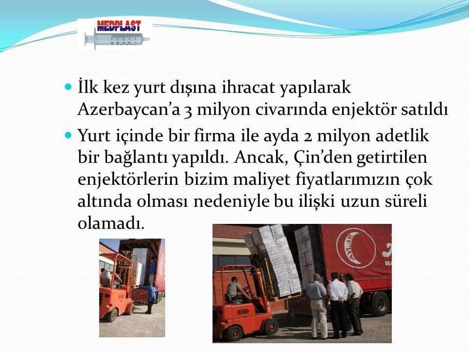 İlk kez yurt dışına ihracat yapılarak Azerbaycan'a 3 milyon civarında enjektör satıldı Yurt içinde bir firma ile ayda 2 milyon adetlik bir bağlantı yapıldı.
