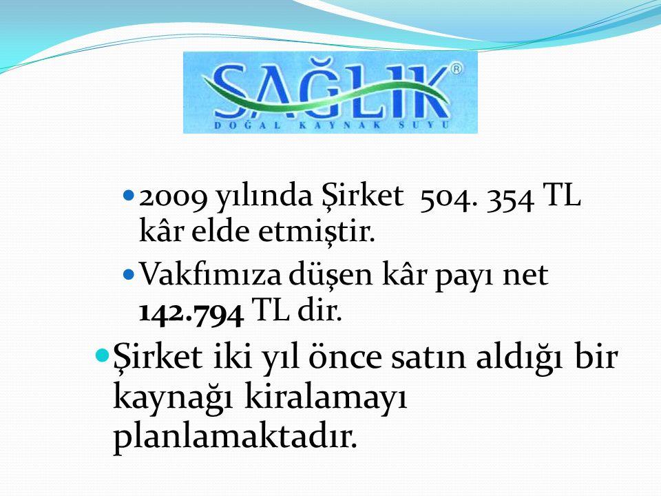 2009 yılında Şirket 504. 354 TL kâr elde etmiştir.