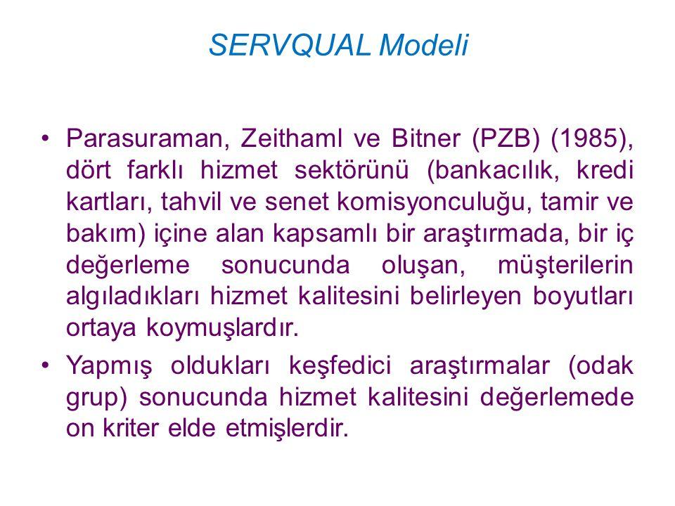 SERVQUAL Modeli Parasuraman, Zeithaml ve Bitner (PZB) (1985), dört farklı hizmet sektörünü (bankacılık, kredi kartları, tahvil ve senet komisyonculuğu