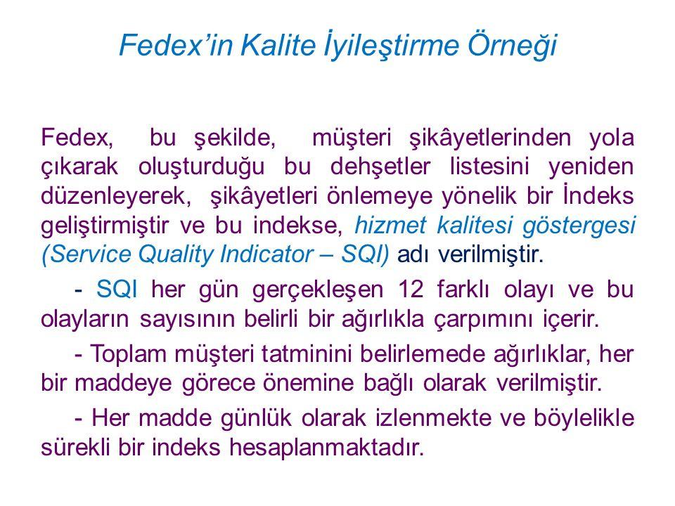 Fedex'in Kalite İyileştirme Örneği Fedex, bu şekilde, müşteri şikâyetlerinden yola çıkarak oluşturduğu bu dehşetler listesini yeniden düzenleyerek, şi