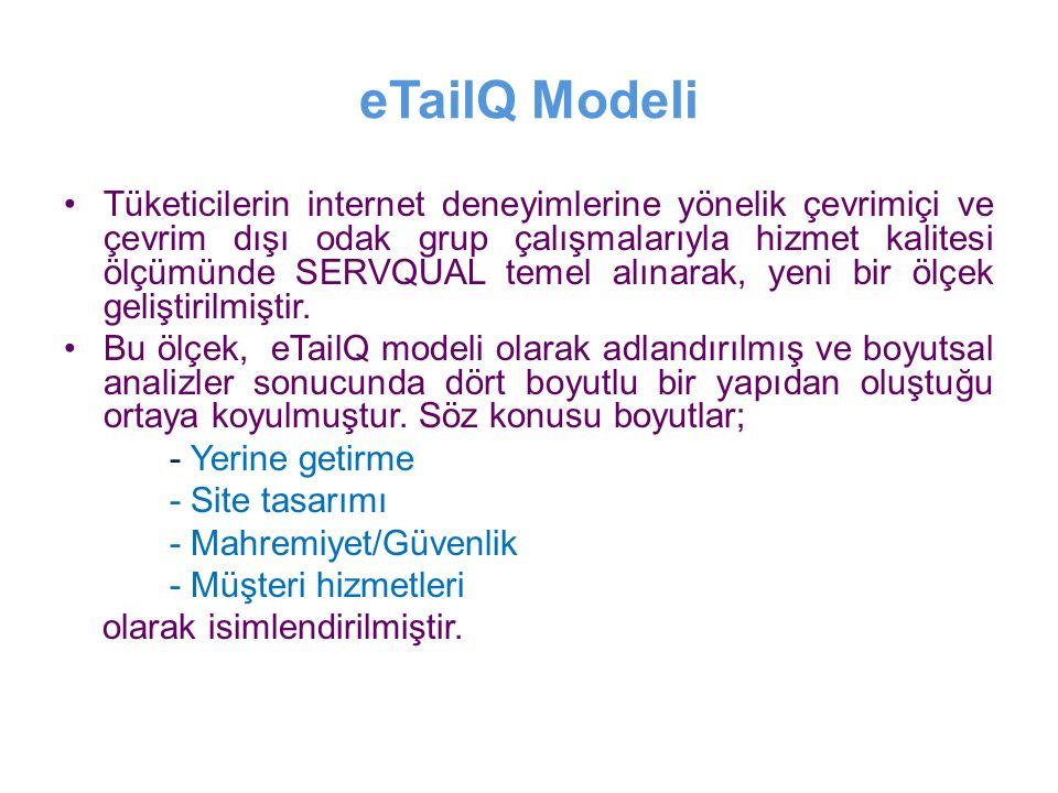 eTailQ Modeli Tüketicilerin internet deneyimlerine yönelik çevrimiçi ve çevrim dışı odak grup çalışmalarıyla hizmet kalitesi ölçümünde SERVQUAL temel