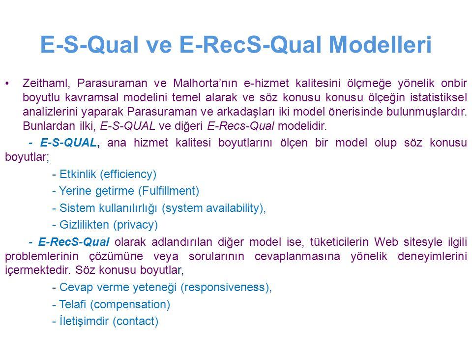 E-S-Qual ve E-RecS-Qual Modelleri Zeithaml, Parasuraman ve Malhorta'nın e-hizmet kalitesini ölçmeğe yönelik onbir boyutlu kavramsal modelini temel ala