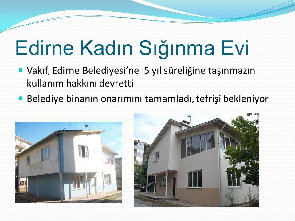 Edirne Kadın Sığınma Evi Vakıf, Edirne Belediyesi'ne 5 yıl süreliğine taşınmazın kullanım hakkını devretti Belediye binanın onarımını tamamladı, tefri